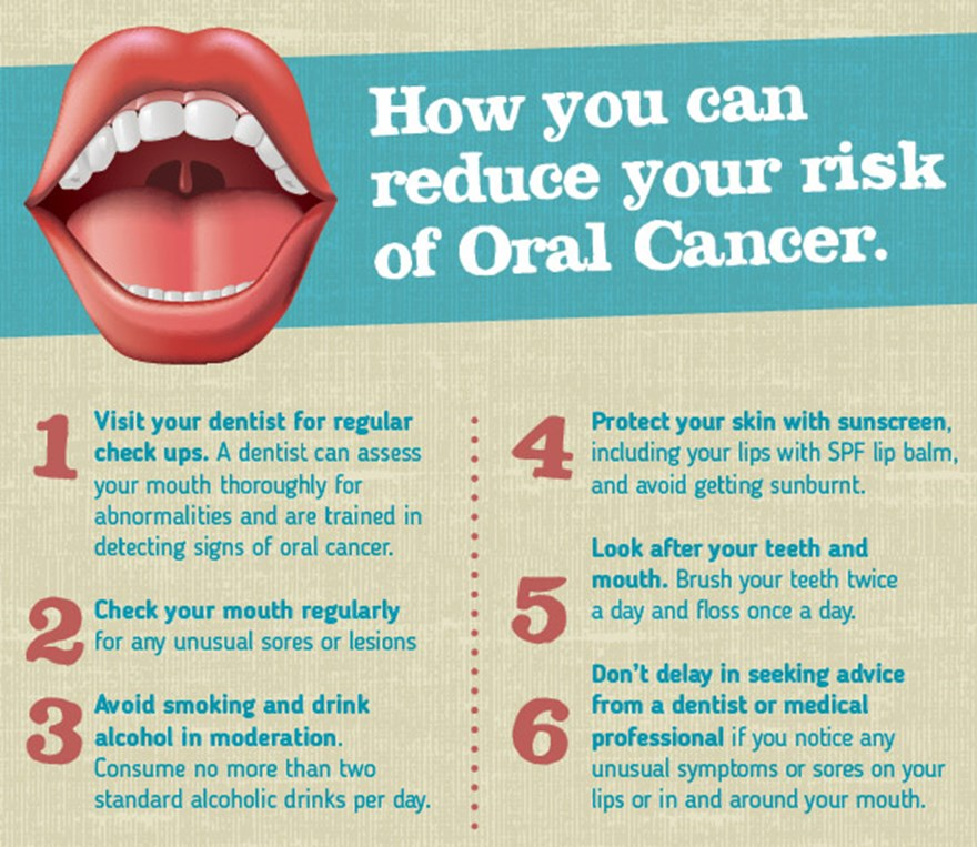 How you can reduce your risk of Oral Cancer